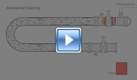 Internal Pipeline Mechanical Cleaning